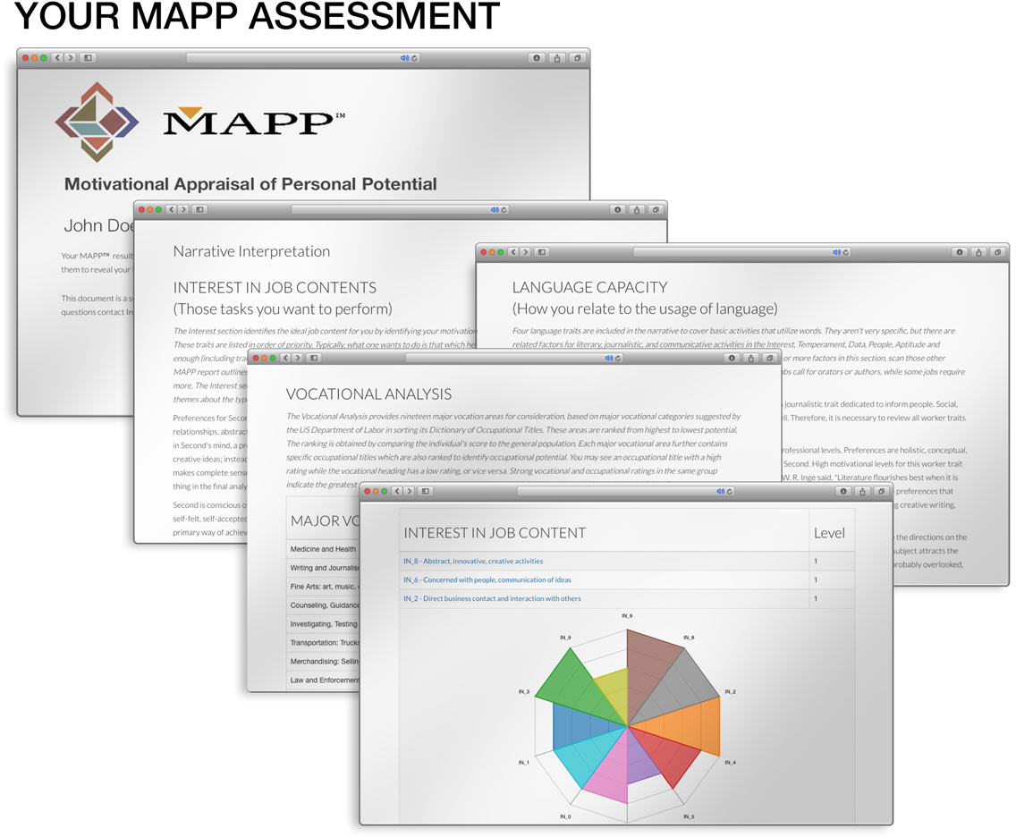Attractive MAPP Matches Test Results To A Real Job  Career Test Free